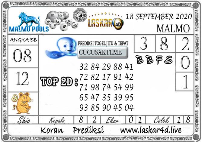 Prediksi Togel MALMO LASKAR4D 18 SEPTEMBER 2020