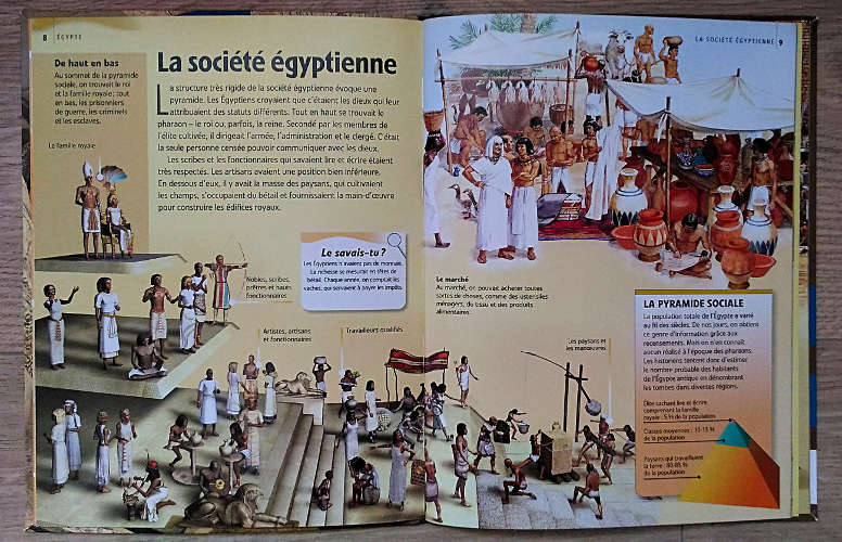 Egypte Discovery education Couverture
