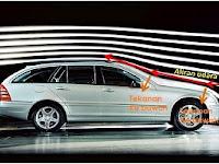 Fisika Menjelaskan Desain Mobil