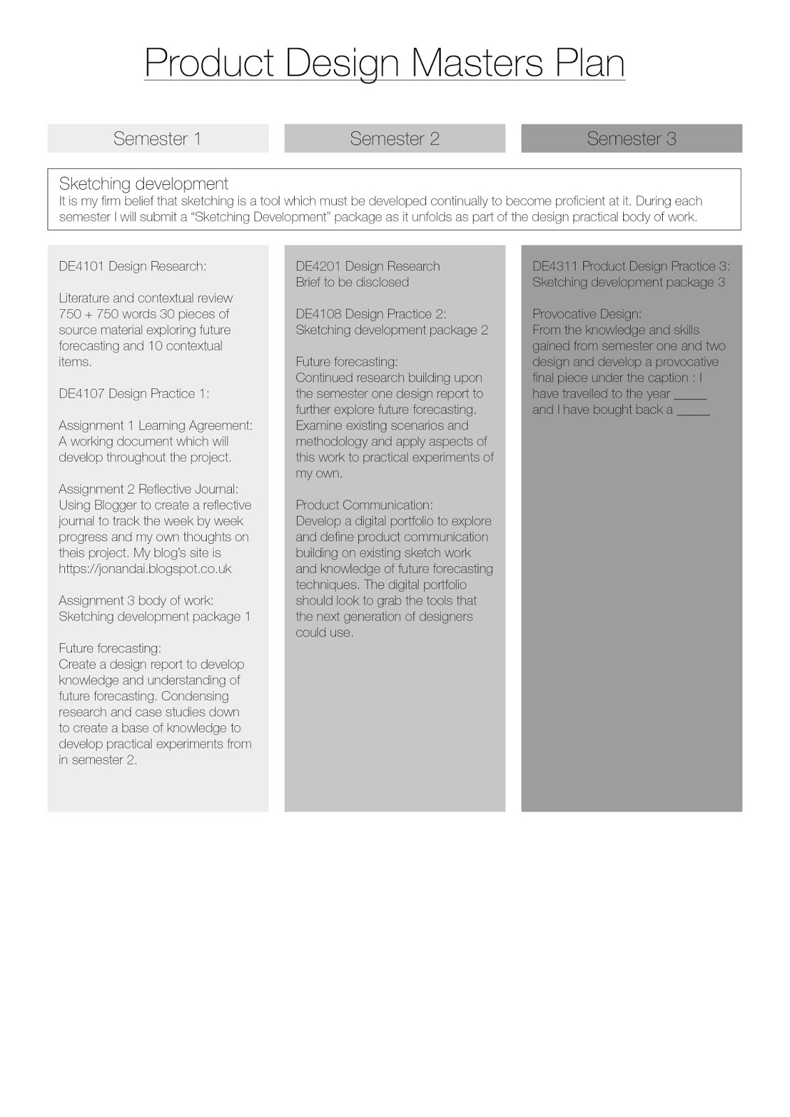 essay about career planning buildings