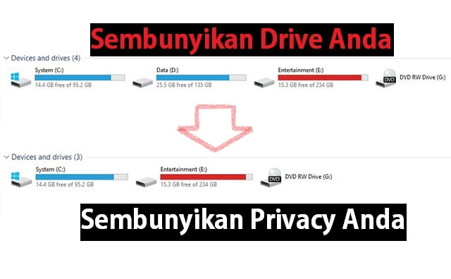 Cara menyembunyikan Drive (partisi) di Windows 1