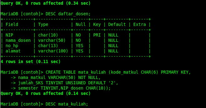 Belajar Mysql Part 17 Menampilkan Data Dari Table Mysql Select Blc Telkom