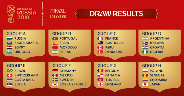 Russia 2018 World cup draw - Full list