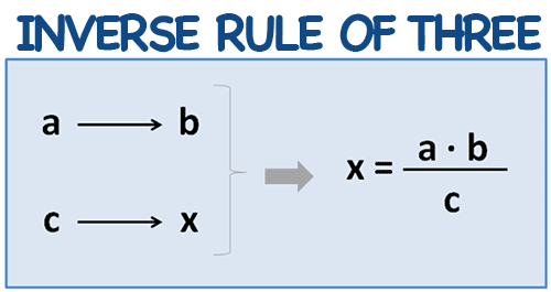 Inverse rule of three formula