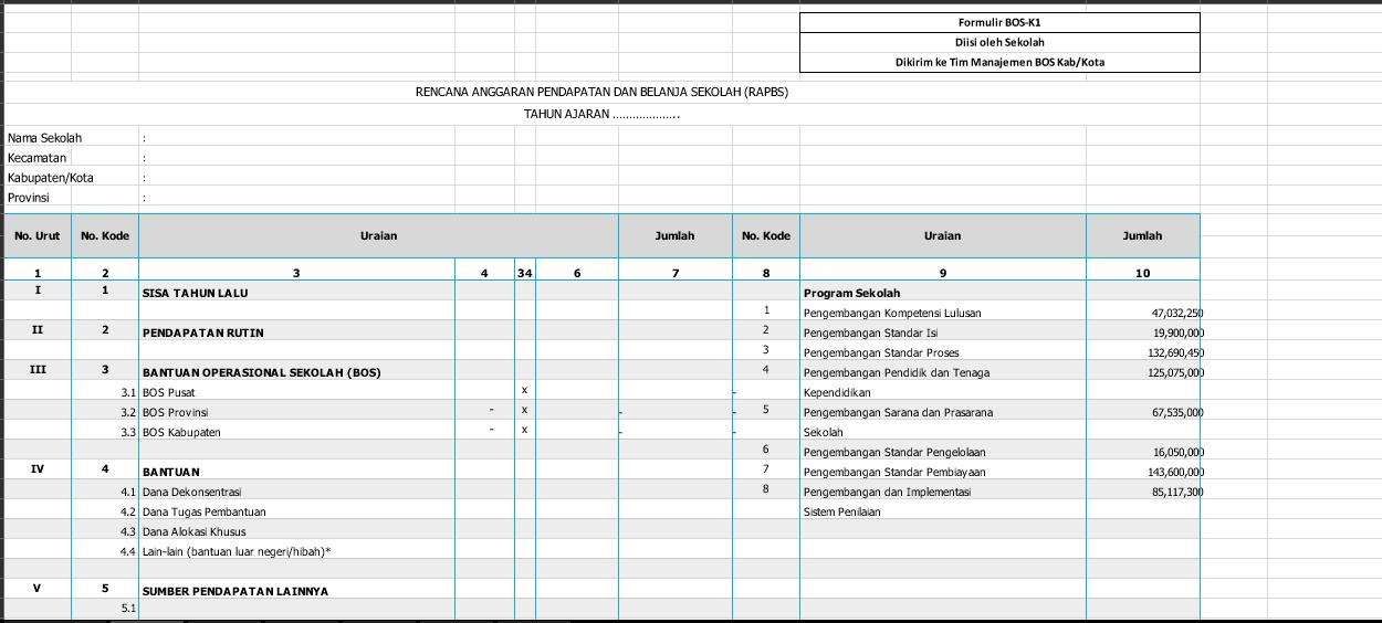 Download Aplikasi Rkas Bos Terbaru Format Excel Guru Galeri