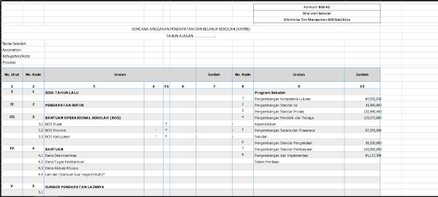 Download Aplikasi RKAS BOS Terbaru Format Excel Mudah Tanpa Password