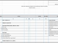 Download Aplikasi Admisnitrasi Sekolah RKAS BOS Terbaru Format Excel