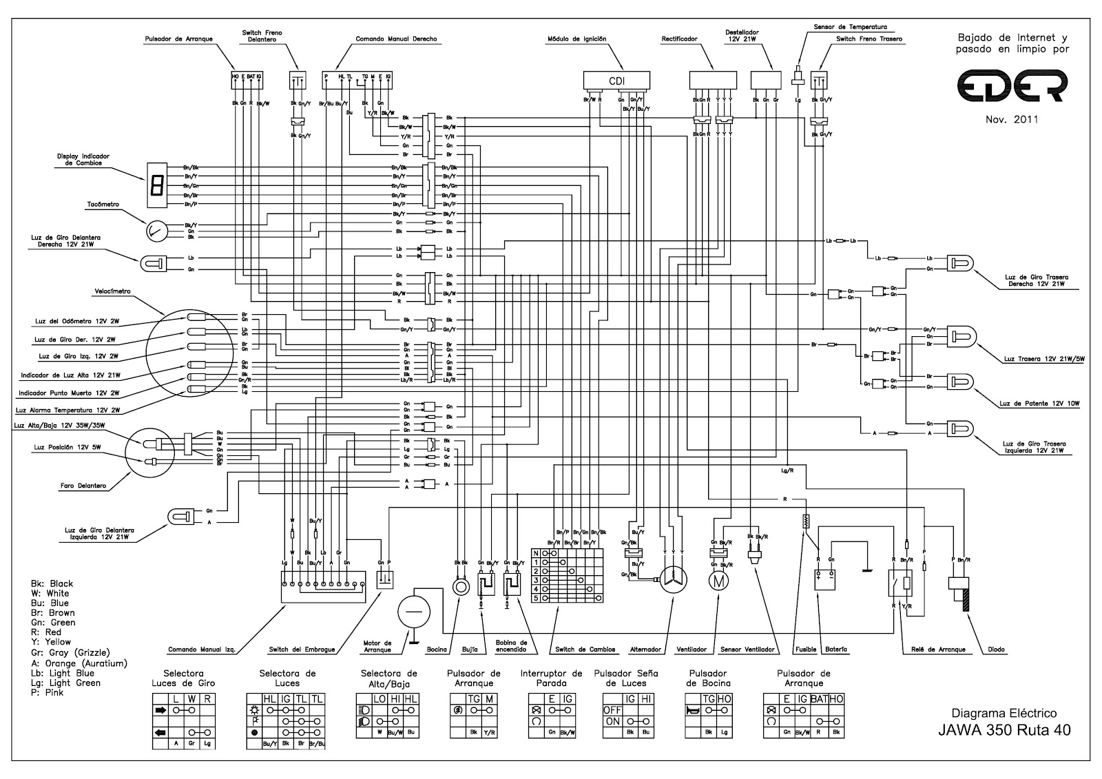 Mi Jawa 350 Ruta 40: Diagrama Eléctrico Jawa 350 RUTA 40