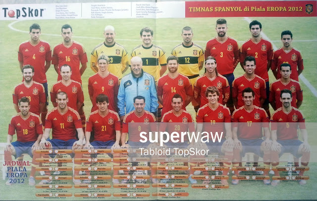 Full Team Spain EURO 2012