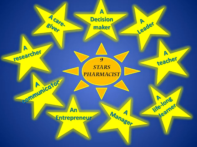 Nine Stars Of Pharmacist