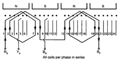 3 phase generator winding diagram parts wiring diagram. Black Bedroom Furniture Sets. Home Design Ideas