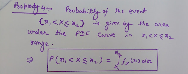 PDF Property 4 With Proof, Probability Density Function Properties