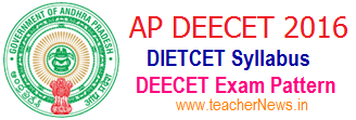 AP DEECET 2017 Syllabus Exam Pattern deecetap.cgg.gov.in