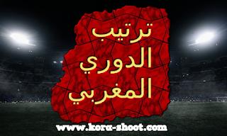 جدول مباريات وترتيب فرق الدوري المغربي ونتائج مباريات اليوم morrocan-league-Standing