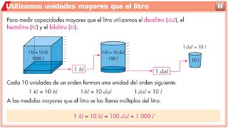 http://primerodecarlos.com/CUARTO_PRIMARIA/marzo/Unidad8/actividades/mates/aprende_multiplos_litro/index.html
