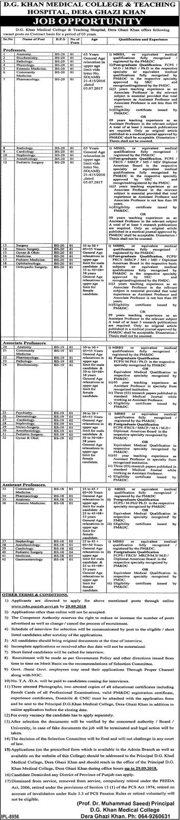 Govt Open Vacancies in Ghazi Khan Medical College