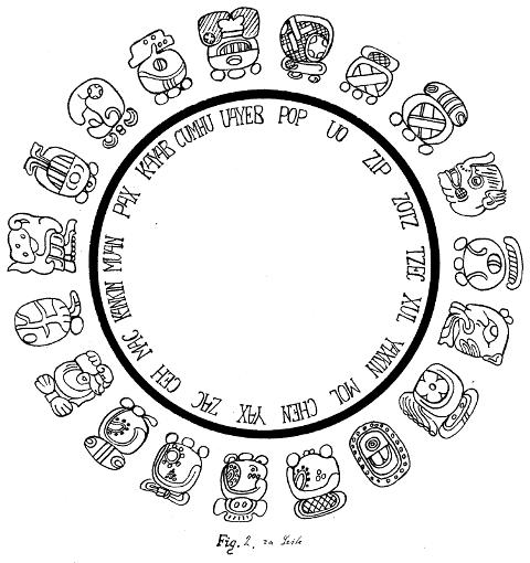 Ancient Mayan Calendar For Kids
