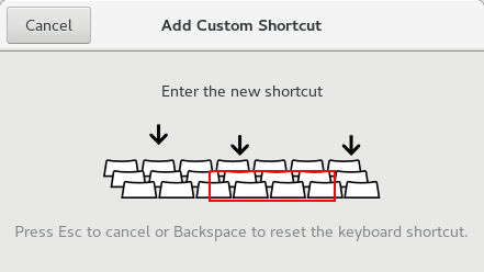 Shortcut Keyboard Terminal di CentOS 7