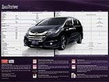 Spesifikasi Mobil Honda Odyssey 2016