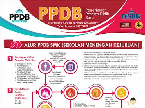 PPDB Jawa Barat 2019 jenjang SMK