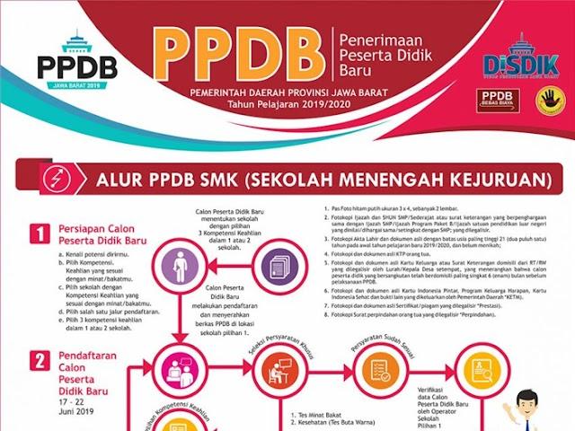 Jalur, Kuota, Persyaratan, Alur, dan Jadwal PPDB Jawa Barat 2019 Jenjang SMK