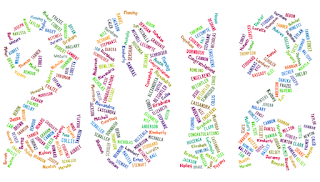 Use Tagxedo or Wordle - Icebreaker ideas for back to school. From: http://www.traceeorman.com/2012/07/back-to-school-activities-to-inspire.html