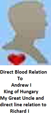 Direct Blood Relation
