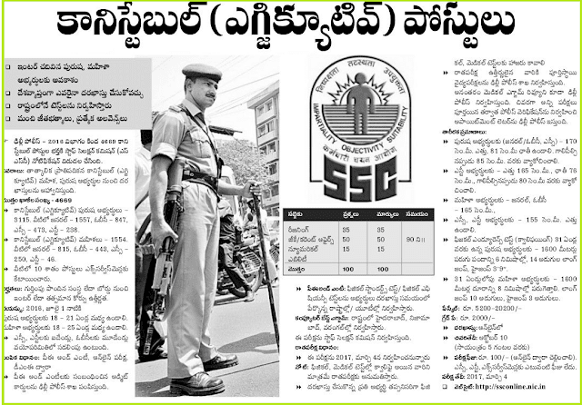 SSC, Constables(Executive),Recruitment notification