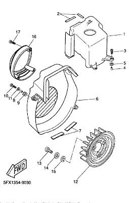 vstVNfKclbSV: Service manual honda varadero