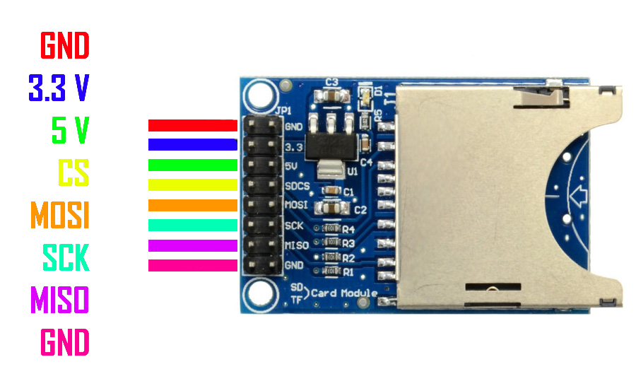 Arduino and SD Card Module | Full Tutorial - clgproject