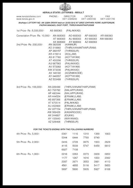 Kerala Lottery 28.03.2018 Akshaya AK 338 Lottery Results Official PDF keralalottery.info-page-001