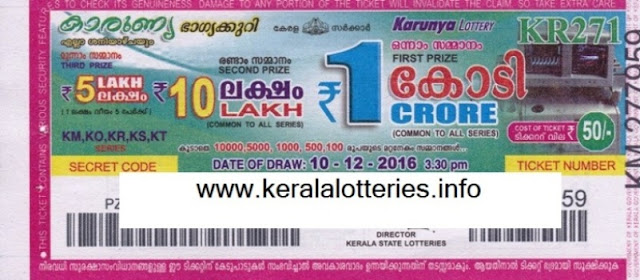 Kerala lottery result_Karunya_KR-116