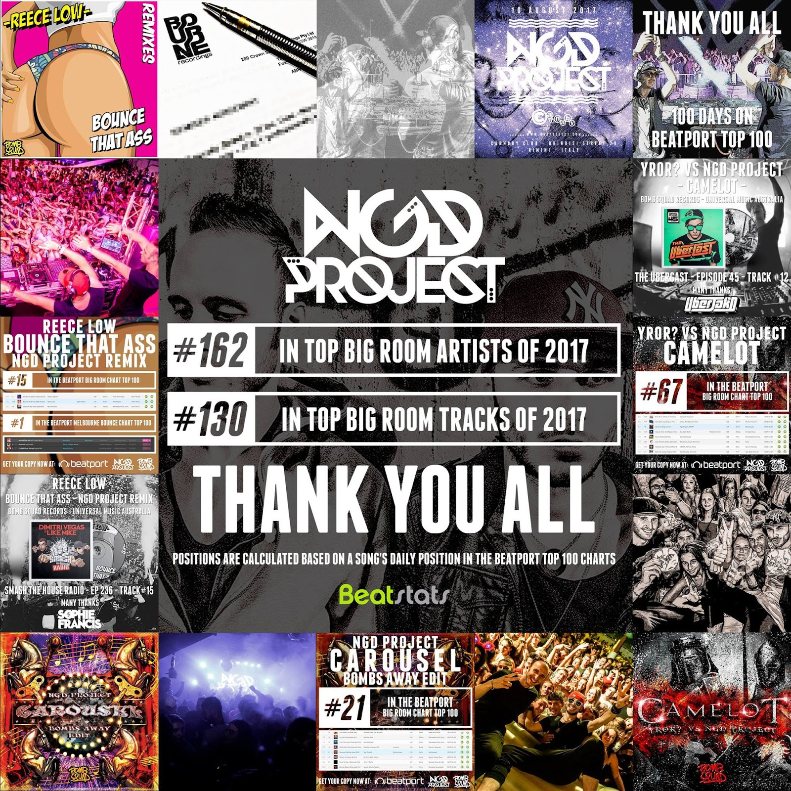 NGD Project Best EDM Italian Artists Michael Gadani Alberto Tavanti