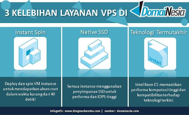 3 Keunggulan Layanan VPS di DomaiNesia - Blog Mas Hendra