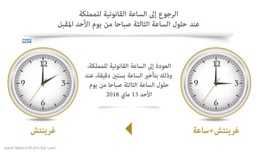 موعد رجوع المغرب إلى الساعة القانونية - 2018