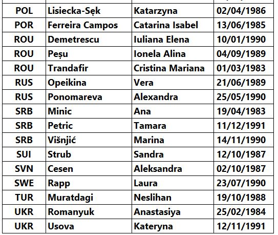 arbitros-futbol-UEFA-FEMENINO7