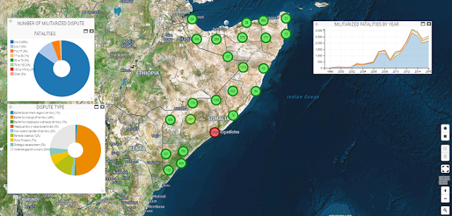 cartographie dynamique des tendances des conflits militarisés en Somalie 1997-2016