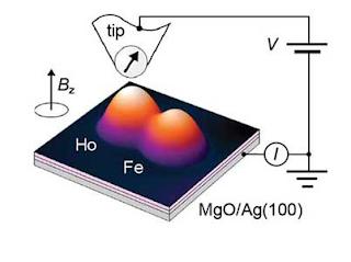 Memori atom tunggal, media penyimpanan terkecil di dunia