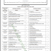BISE Sargodha 9th Class Date Sheet 2019