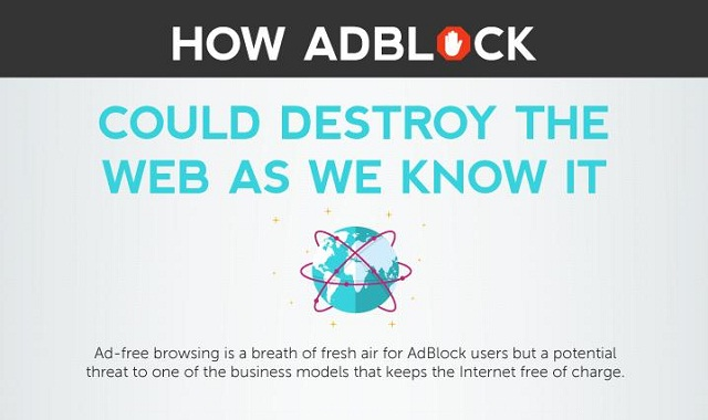 Image: How AdBlock Could Destroy the Web As We Know It
