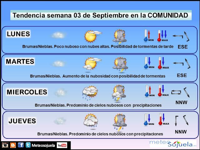 Tendencia del tiempo en La Rioja durante esta semana por Jose Calvo de Meteosojuela