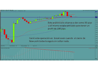 Forex trading | CFD trading | Trade FX Online | Currency Trading | blogger.com