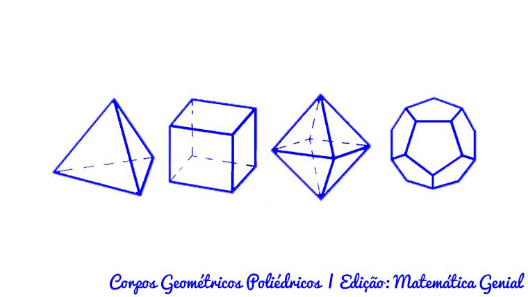 Os sólidos geométricos - Parte 1