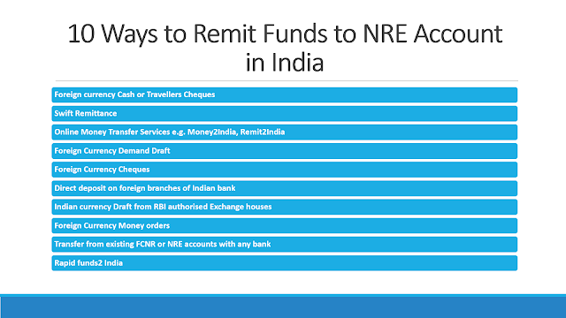 10 ways to transfer money to NRE account NRI