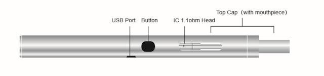 How to Use Eleaf iCare 110 Kit - User Manual