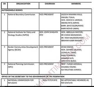 JUST IN: Full List of 209 Board Chairmen, 1258 Members Just Appointed By Buhari  list