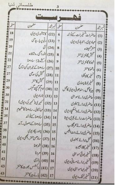 Urdu book duniya tilismati