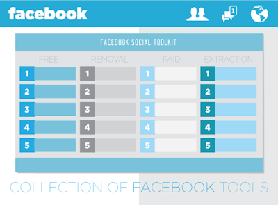 تعرف على اضافة Toolkit For Facebook