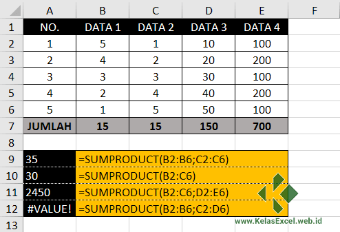 Contoh Sumproduct Microsoft Excel 1