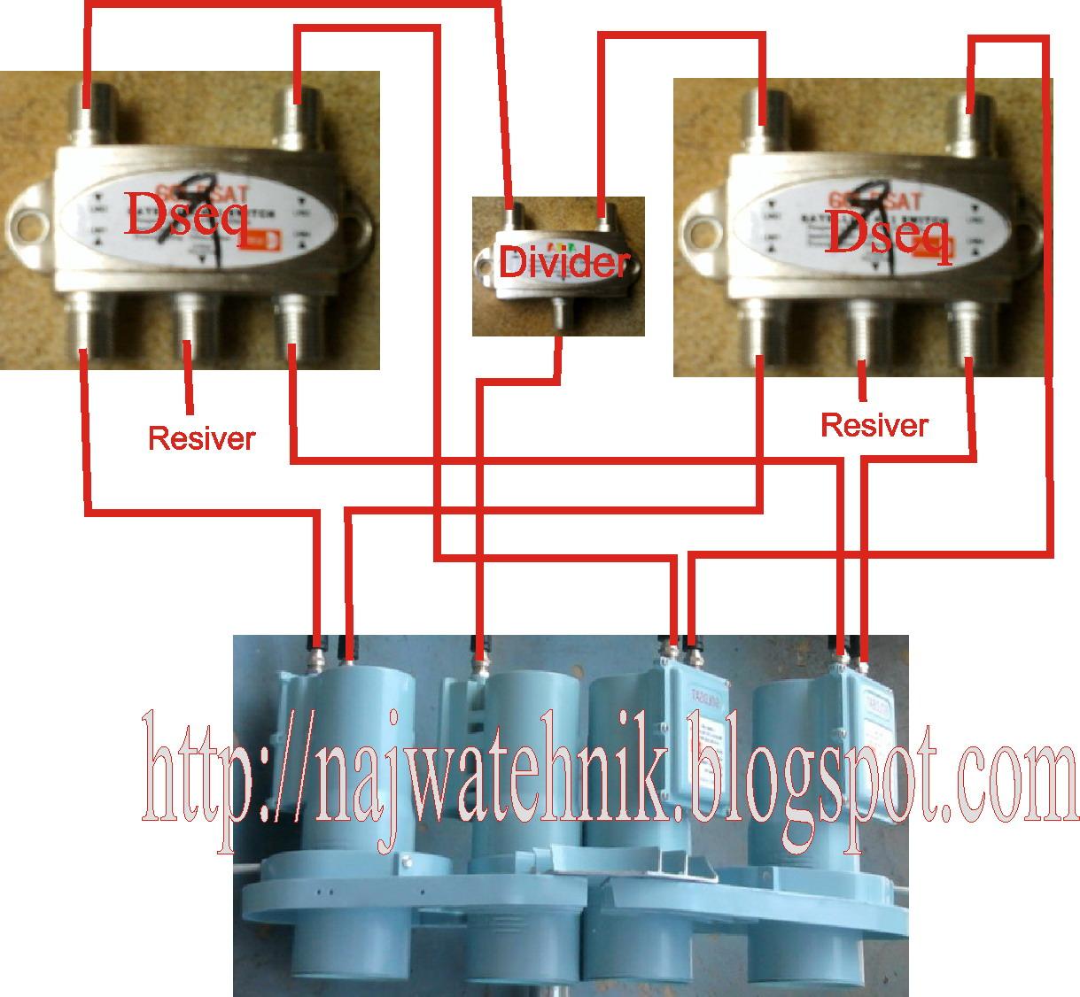 jalur rangkaian switch pada 4 lnb 2 resiver